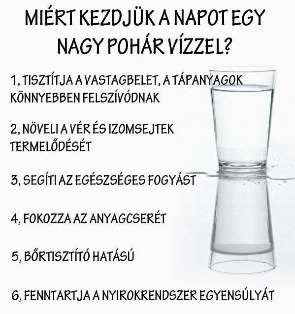 magas vérnyomás kezelése egy pohár vízzel)